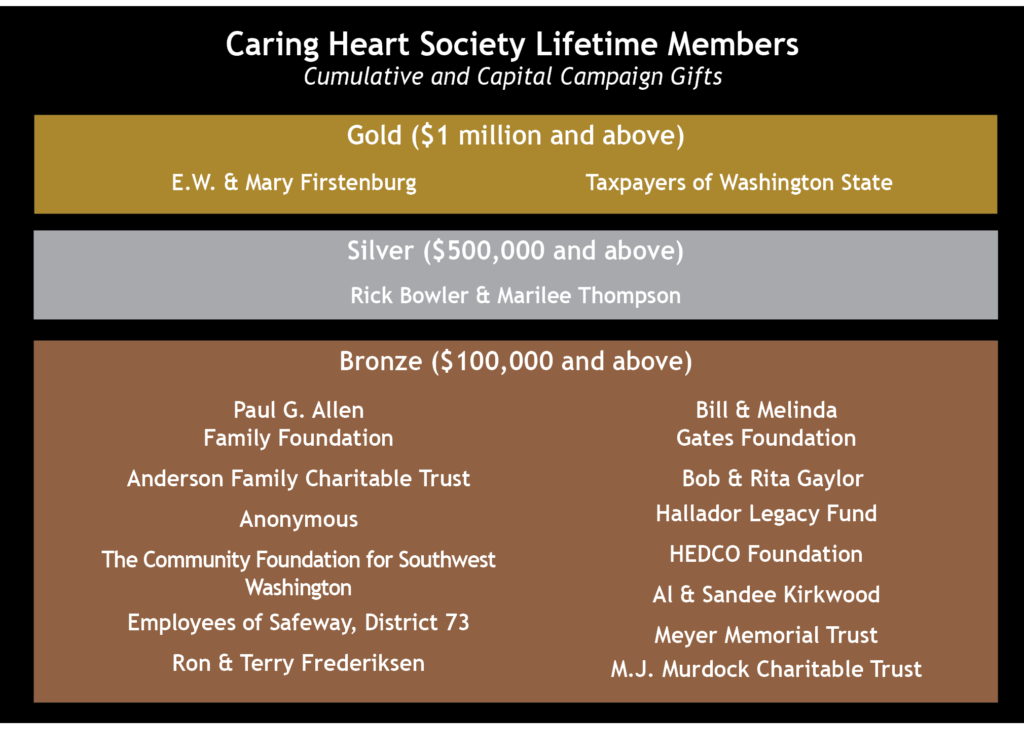 Caring Heart Society Lifetime Members for Innovative Services NW